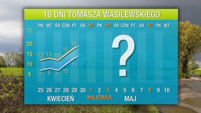 Prognoza pogody na 16 dni: <br />ocieplenie i deszcz na majówkę