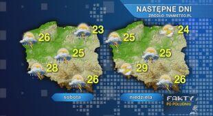 Prognoza pogody w najbliższych dniach